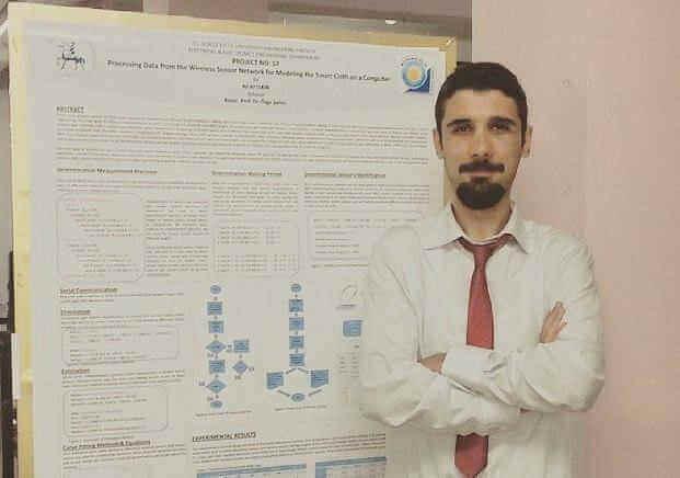 Ali  Aytekin