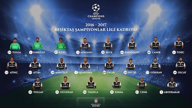 İşte Beşiktaş'ın Şampiyonlar Ligi kadrosu